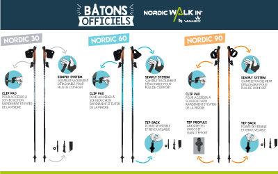 Découvrez la nouvelle gamme de bâtons NordicWalkin® by Wanabee, en partenariat avec GO Sport